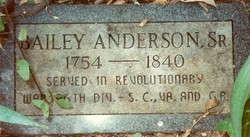 Bailey Anderson, Sr