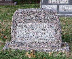 Mary Louise <I>Thomas</I> Allen