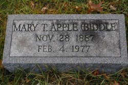 Mary T <I>Biddle</I> Apple