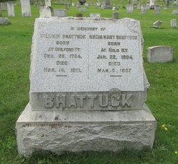 William Shattuck