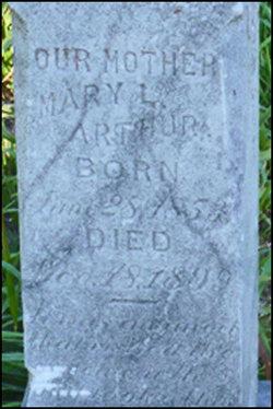 Mary Withers <I>Turner</I> Arthur