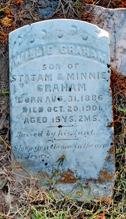 Willie Graham