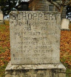Mary Martha <I>Miller</I> Schoppert