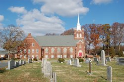 Christiana Lutheran Church Cemetery