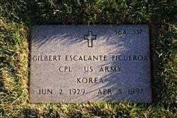 Gilbert Escalante Figueroa