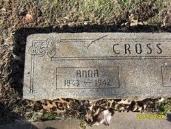 Anna <I>Finkbine</I> Cross