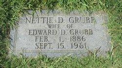 Nettie C <I>Dean</I> Grubb