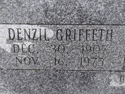 Denzil Griffeth Talbot