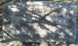 James Stuart Fitzhugh