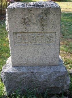 George Wilber Curtis
