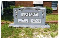 Anna Lee Bailey