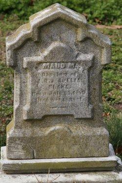 Maud M Blake