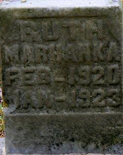 Ruth Alice Marhanka