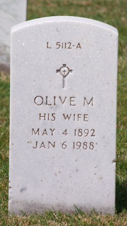 Olive May <I>Loken</I> Albert