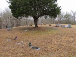 Rutherford Family Cemetery