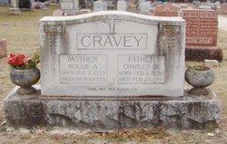 Sr Charles Carvey