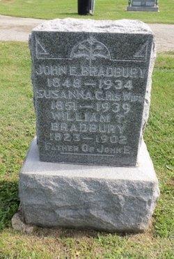 William Turner Bradbury