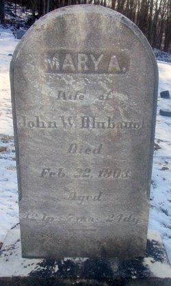 Mary Alice <I>Loar</I> Blubaugh