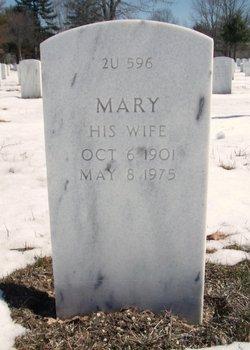 Mary Garewski