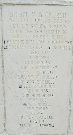 Bigbee Cemetery