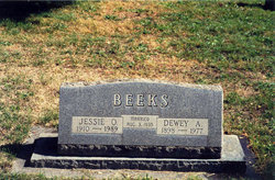 Dewey Alfred Beeks