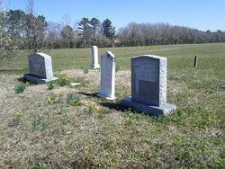 Thomas Batts Family Cemetery