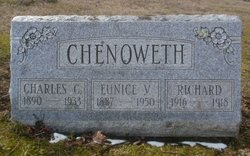 Charles Clarence Chenoweth
