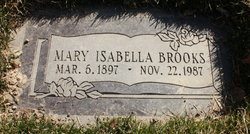 Mary Isabella <I>Baxter</I> Brooks