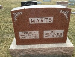 Ira Marts
