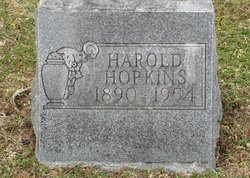 Harold Hopkins