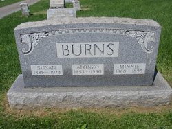 Minnie Irene <I>Heskett</I> Burns