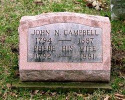 Phebe <I>Clark</I> Campbell