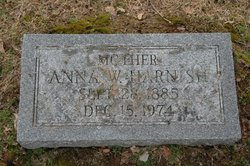 Anna Gertrude <I>Winters</I> Harnish
