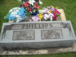 James William Phillips