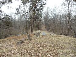 Neelys Landing Cemetery