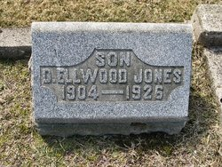 David Elwood Jones