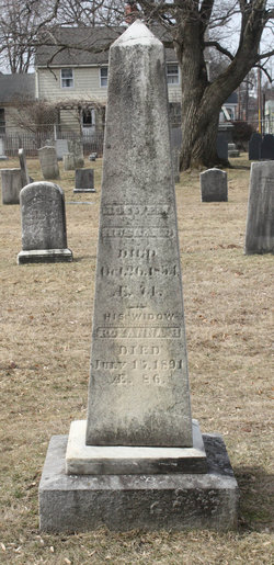 "Sarah M ""Sally"" <I>Mitchell</I> Hubbard"