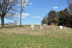 Ripley-Calhoun Family Cemetery