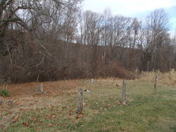 Mills Family Cemetery