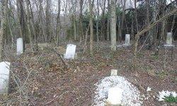 Bullin Cemetery