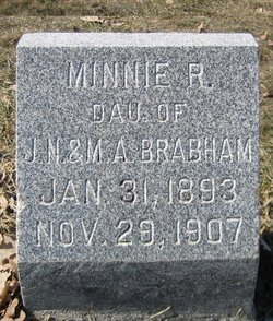 Minnie Ruth Brabham