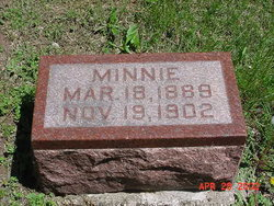 Minnie Hawkins