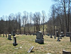Clayton Baptist Cemetery