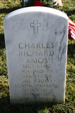 Charles Richard Amos