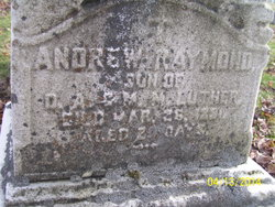 Andrew Raymond Luther
