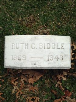 Ruth Ella <I>Chambers</I> Biddle