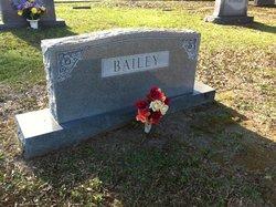 Reba <I>Bell</I> Bailey