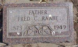 Fred Christopher Raabe
