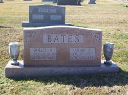 Zollie M Bates
