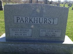 Nelson Mitchell Parkhurst